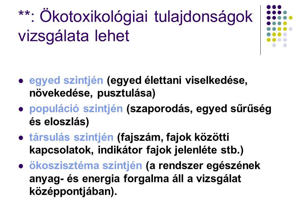 **: Ökotoxikológiai tulajdonságok vizsgálata lehet
