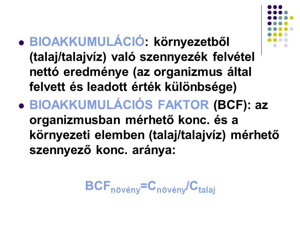 BCFnövény=Cnövény/Ctalaj