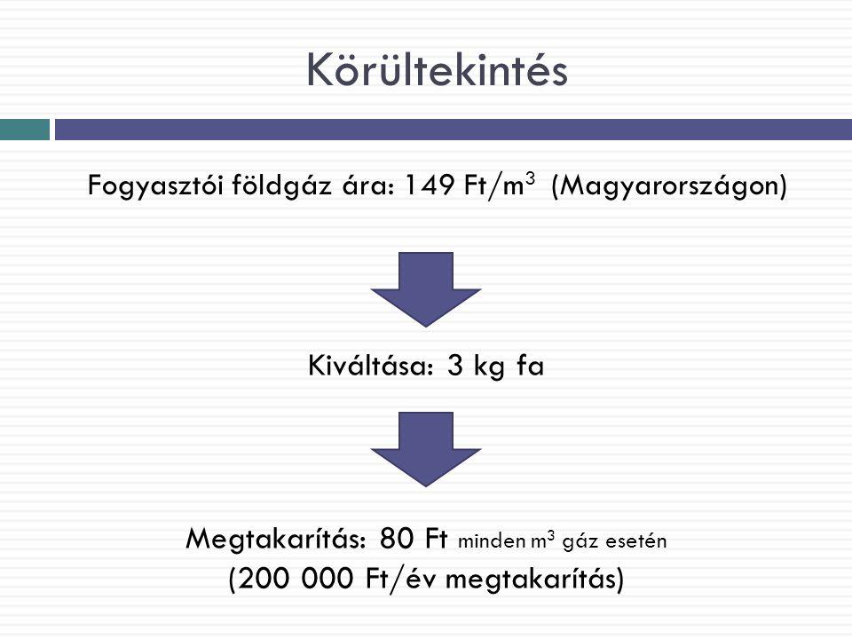 Körültekintés Kiváltása: 3 kg fa