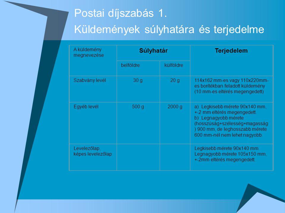 Postai díjszabás 1. Küldemények súlyhatára és terjedelme