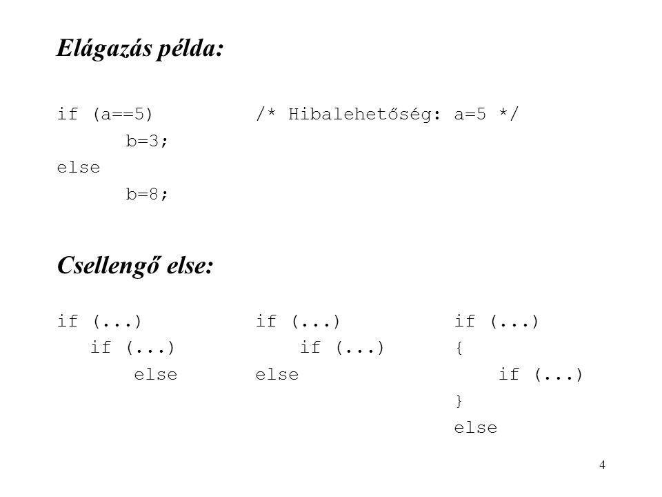 Elágazás példa: Csellengő else: if (a==5) /* Hibalehetőség: a=5 */