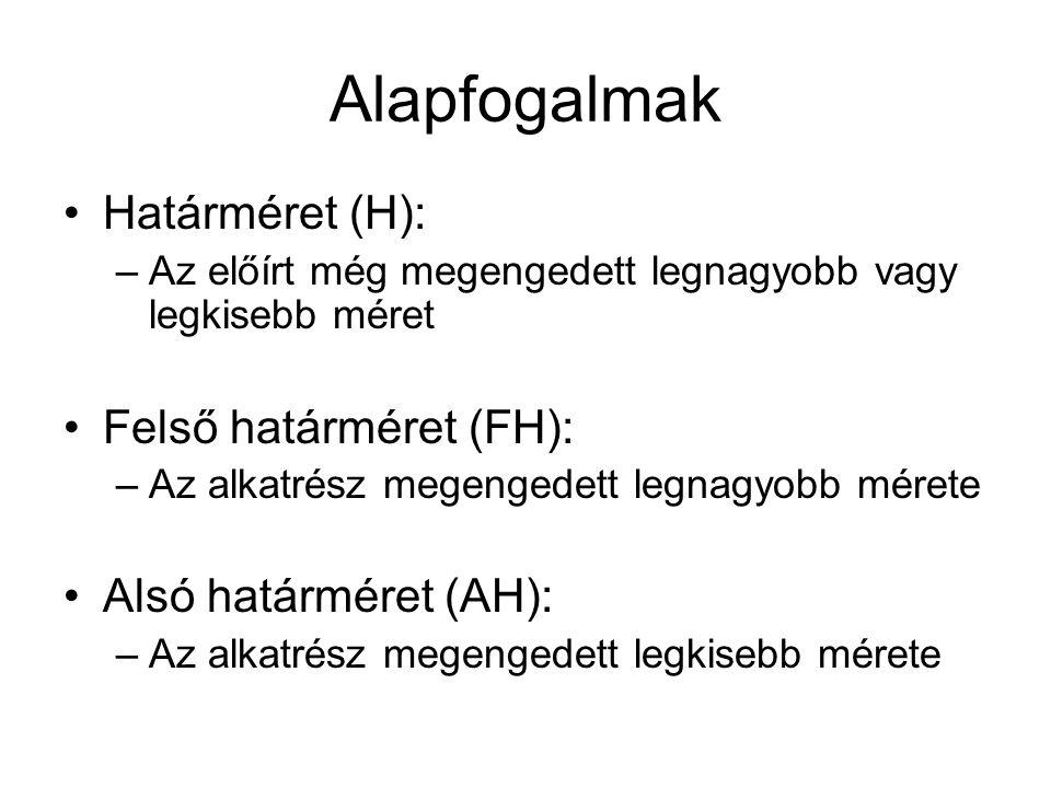 Alapfogalmak Határméret (H): Felső határméret (FH):