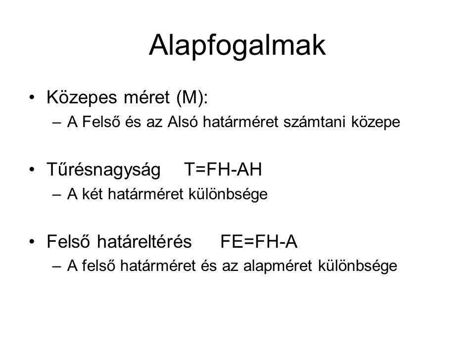 Alapfogalmak Közepes méret (M): Tűrésnagyság T=FH-AH