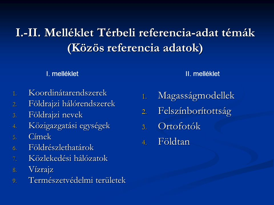I.-II. Melléklet Térbeli referencia-adat témák (Közös referencia adatok)