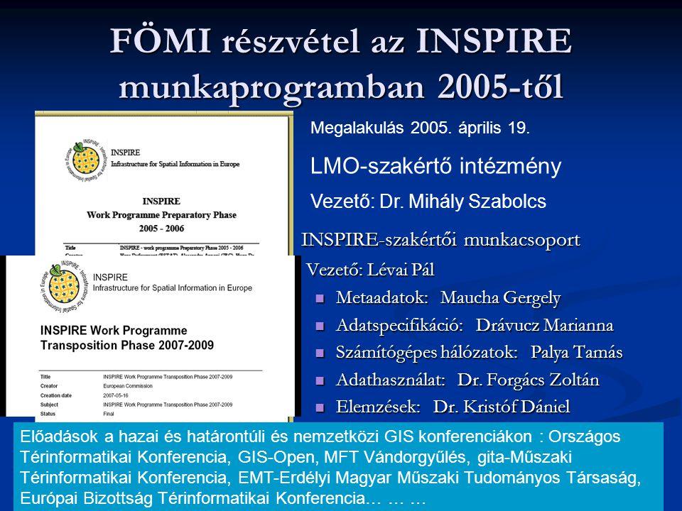 FÖMI részvétel az INSPIRE munkaprogramban 2005-től