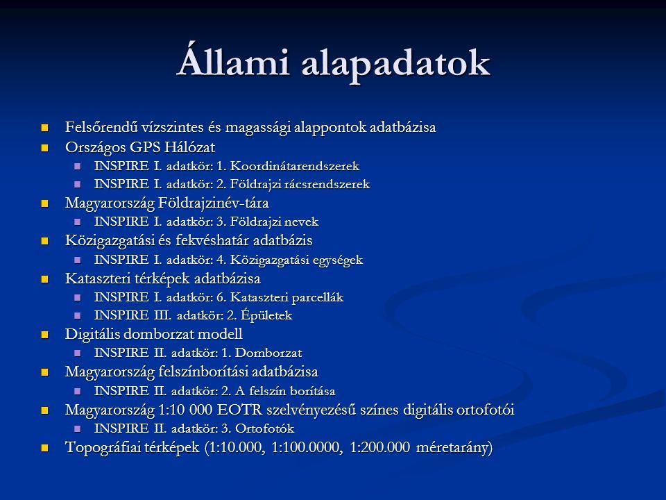 Állami alapadatok Felsőrendű vízszintes és magassági alappontok adatbázisa. Országos GPS Hálózat. INSPIRE I. adatkör: 1. Koordinátarendszerek.