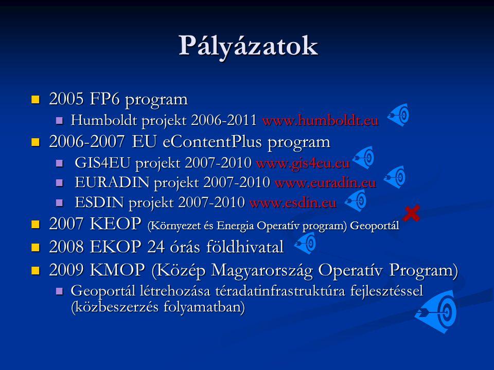 Pályázatok 2005 FP6 program 2006-2007 EU eContentPlus program