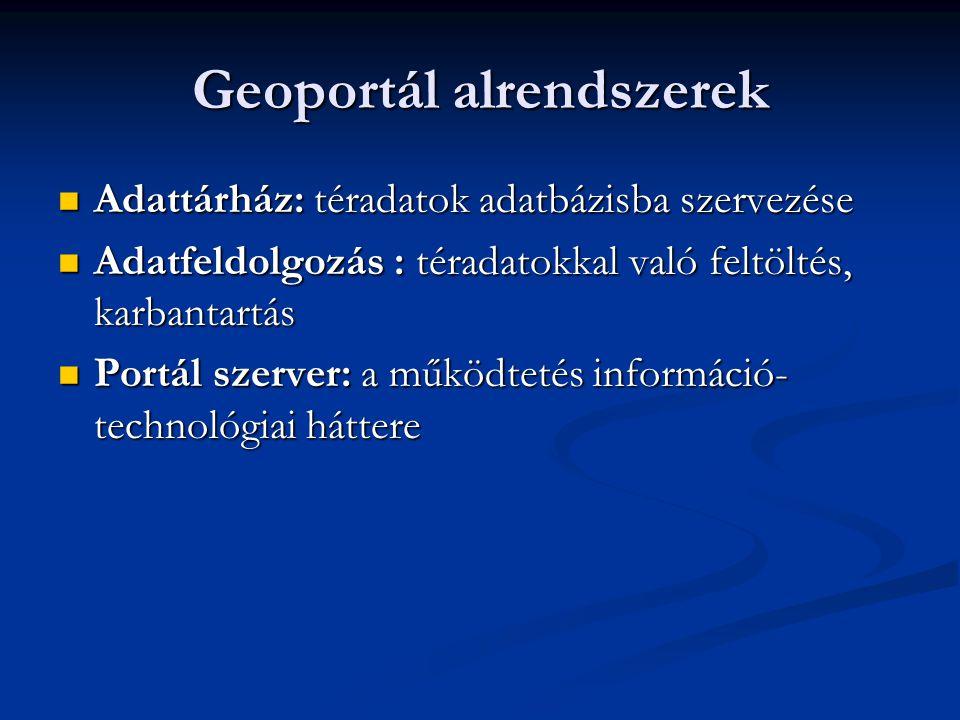 Geoportál alrendszerek