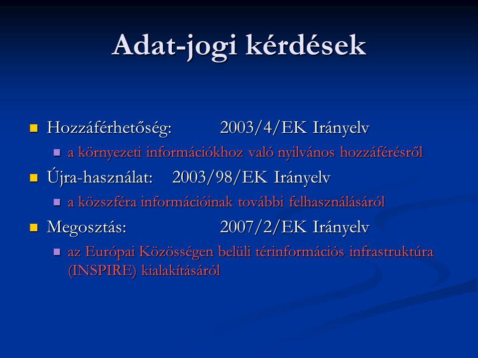 Adat-jogi kérdések Hozzáférhetőség: 2003/4/EK Irányelv