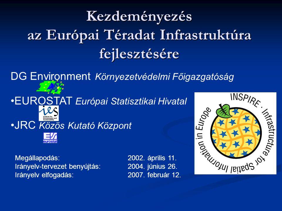 Kezdeményezés az Európai Téradat Infrastruktúra fejlesztésére