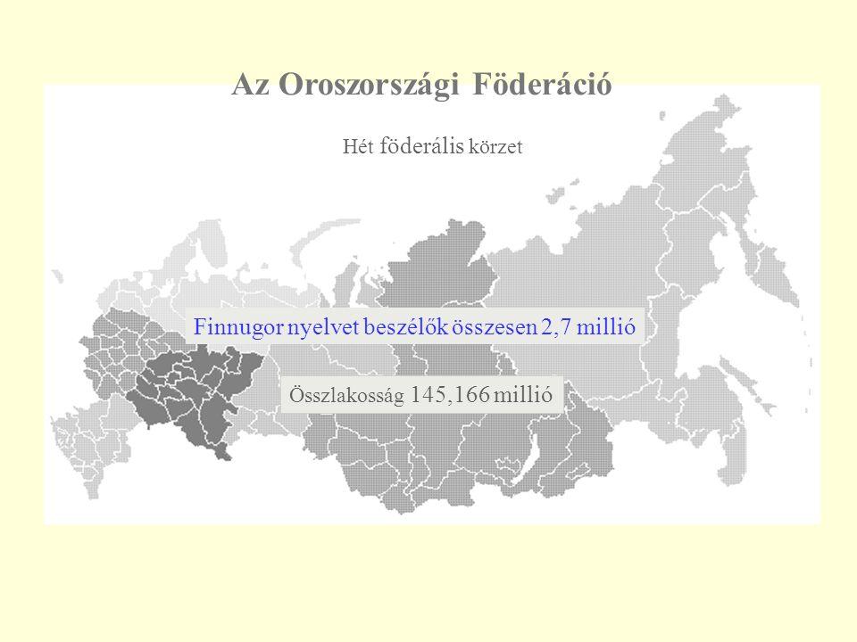 Az Oroszországi Föderáció