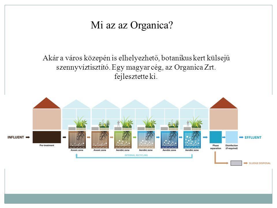 Mi az az Organica. Akár a város közepén is elhelyezhető, botanikus kert külsejű szennyvíztisztító.