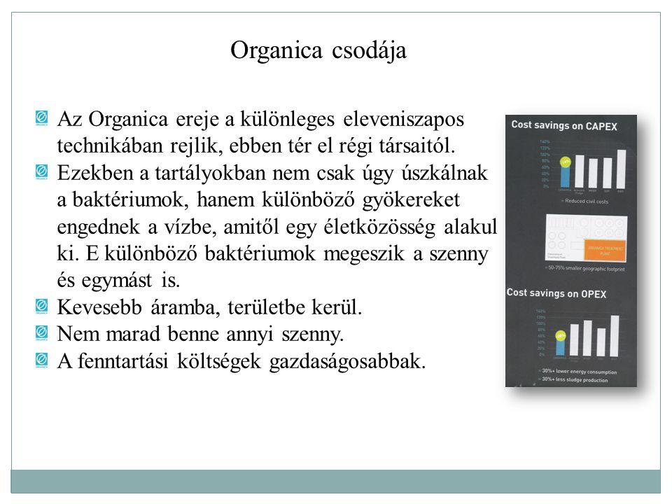 Organica csodája Az Organica ereje a különleges eleveniszapos technikában rejlik, ebben tér el régi társaitól.