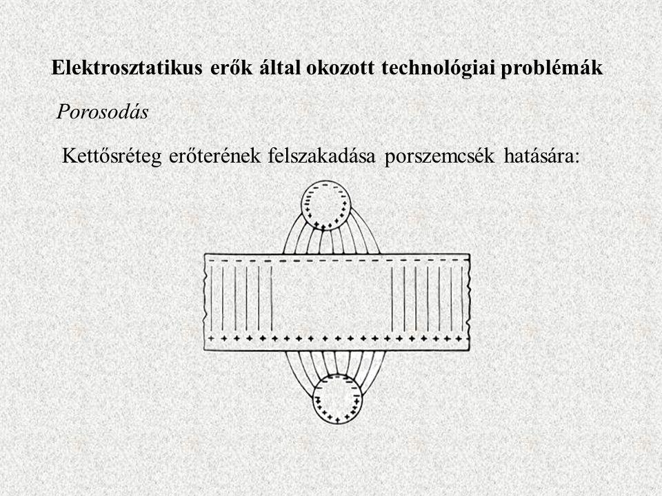 Elektrosztatikus erők által okozott technológiai problémák