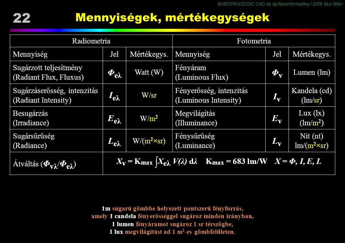 Mennyiségek, mértékegységek