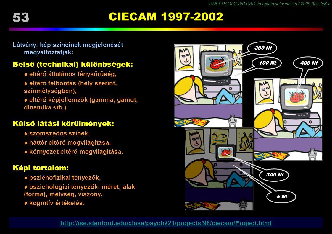 CIECAM 1997-2002 Belső (technikai) különbségek: