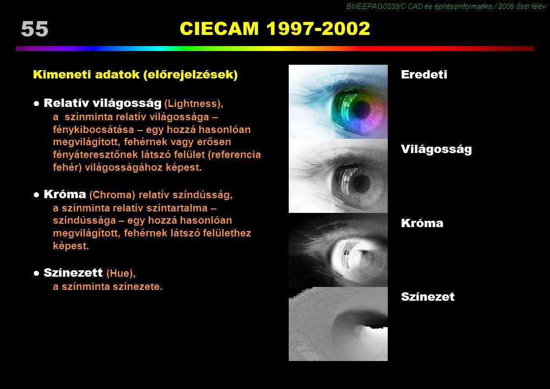 CIECAM 1997-2002 Kimeneti adatok (előrejelzések)