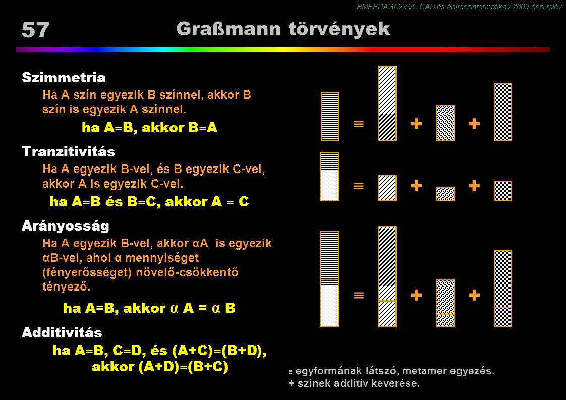 ha A≡B, C≡D, és (A+C)≡(B+D), akkor (A+D)≡(B+C)
