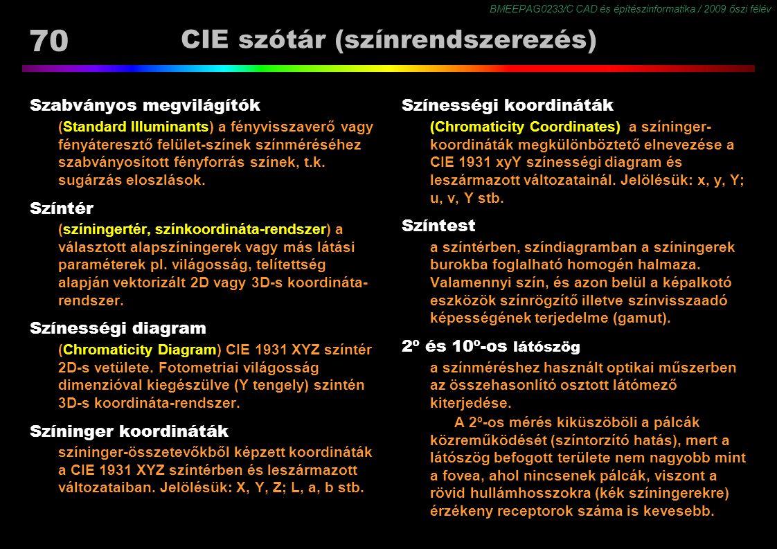 CIE szótár (színrendszerezés)