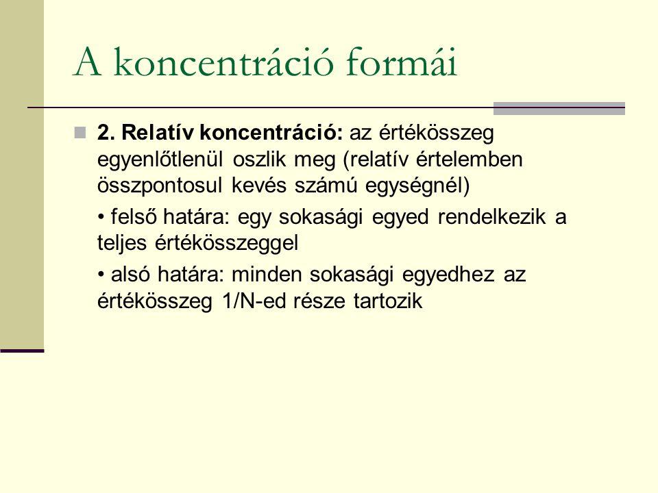 A koncentráció formái 2. Relatív koncentráció: az értékösszeg egyenlőtlenül oszlik meg (relatív értelemben összpontosul kevés számú egységnél)