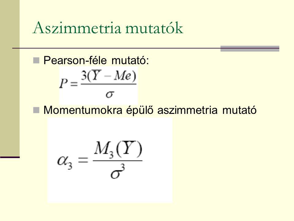 Aszimmetria mutatók Pearson-féle mutató: