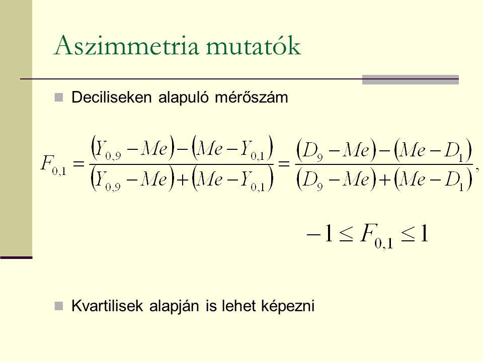 Aszimmetria mutatók Deciliseken alapuló mérőszám