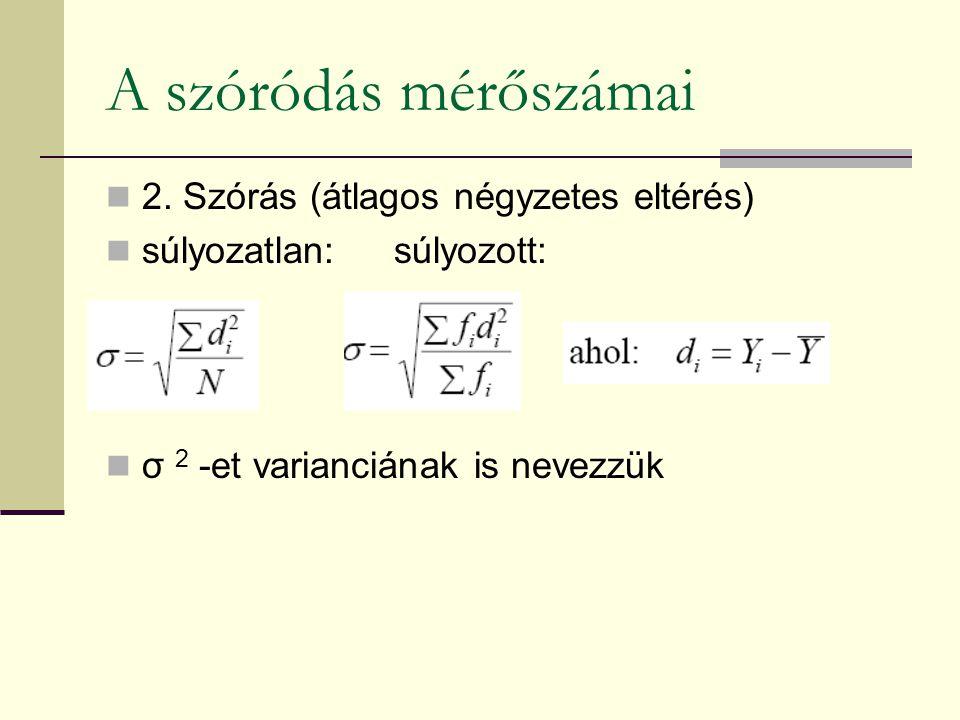 A szóródás mérőszámai 2. Szórás (átlagos négyzetes eltérés)