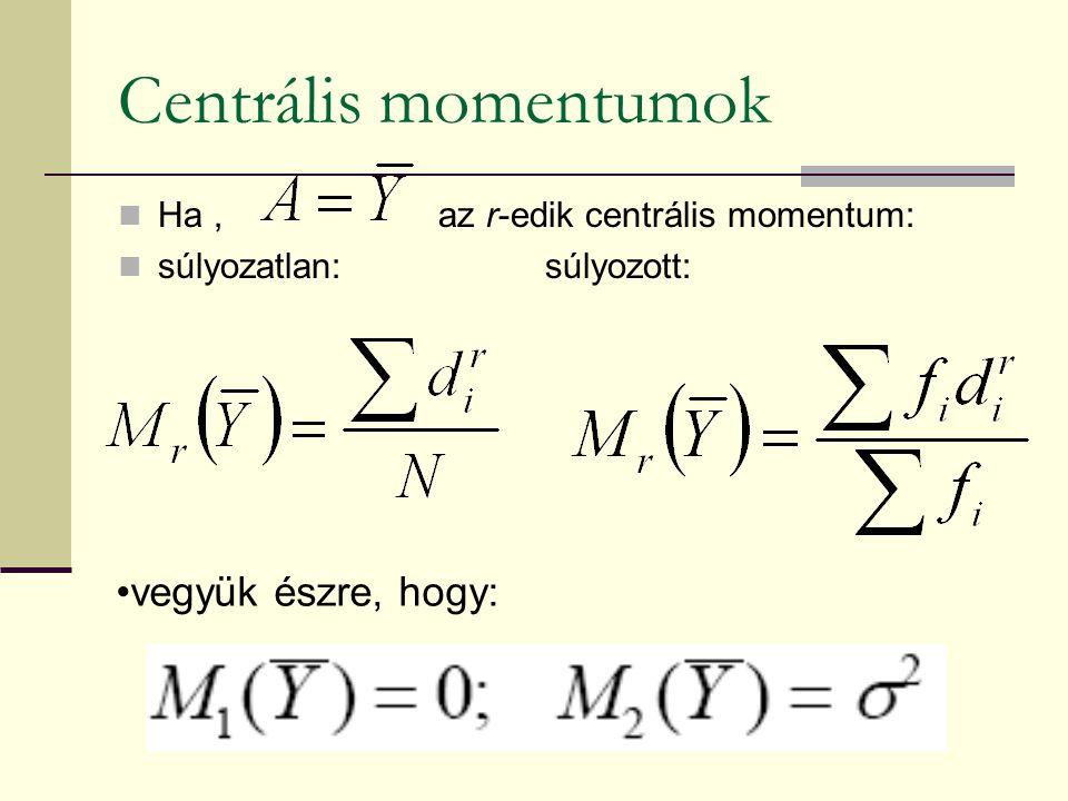 Centrális momentumok vegyük észre, hogy:
