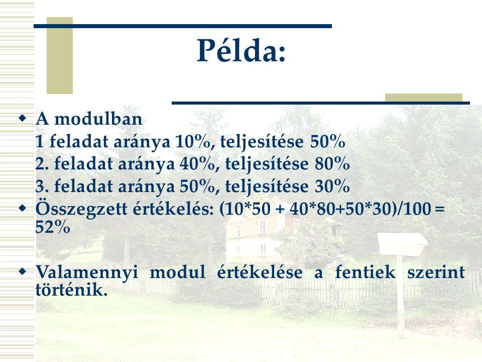 Példa: A modulban 1 feladat aránya 10%, teljesítése 50%