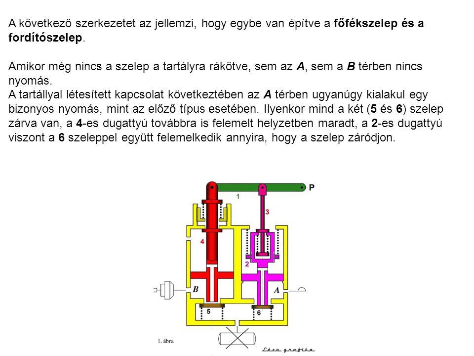 A következő szerkezetet az jellemzi, hogy egybe van építve a főfékszelep és a fordítószelep.
