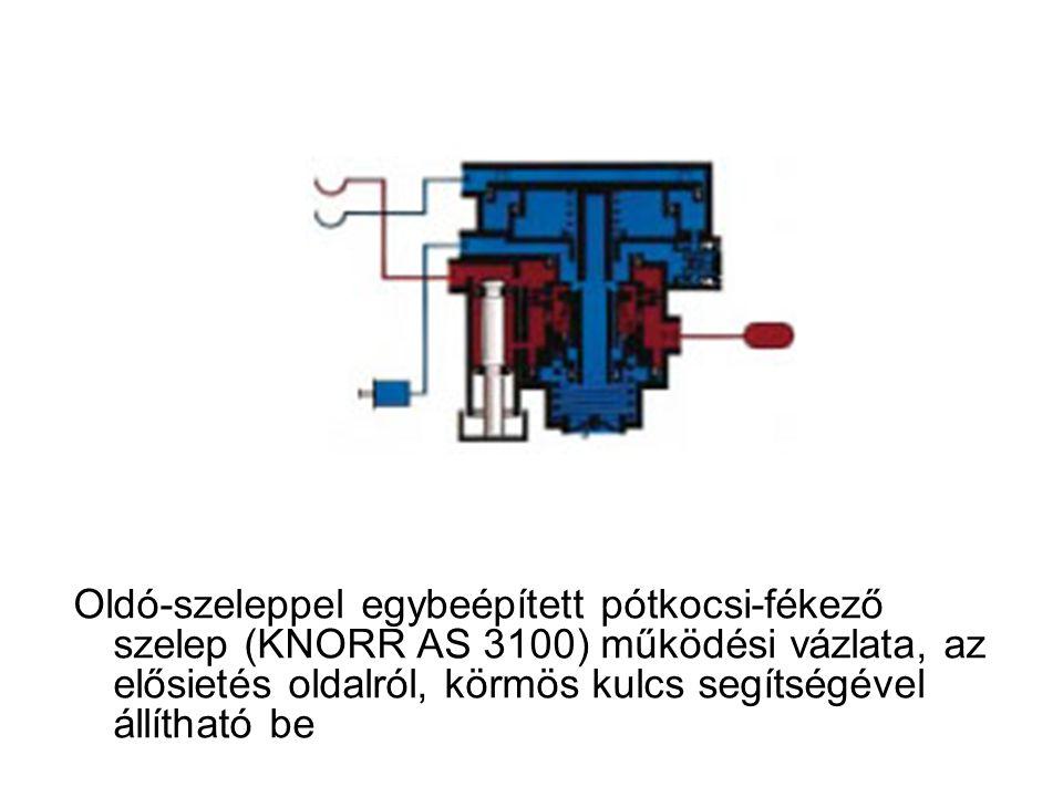 Oldó-szeleppel egybeépített pótkocsi-fékező szelep (KNORR AS 3100) működési vázlata, az elősietés oldalról, körmös kulcs segítségével állítható be
