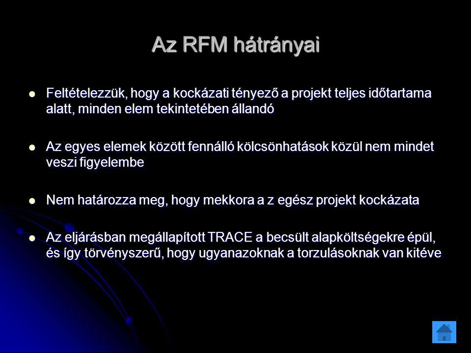 Az RFM hátrányai Feltételezzük, hogy a kockázati tényező a projekt teljes időtartama alatt, minden elem tekintetében állandó.
