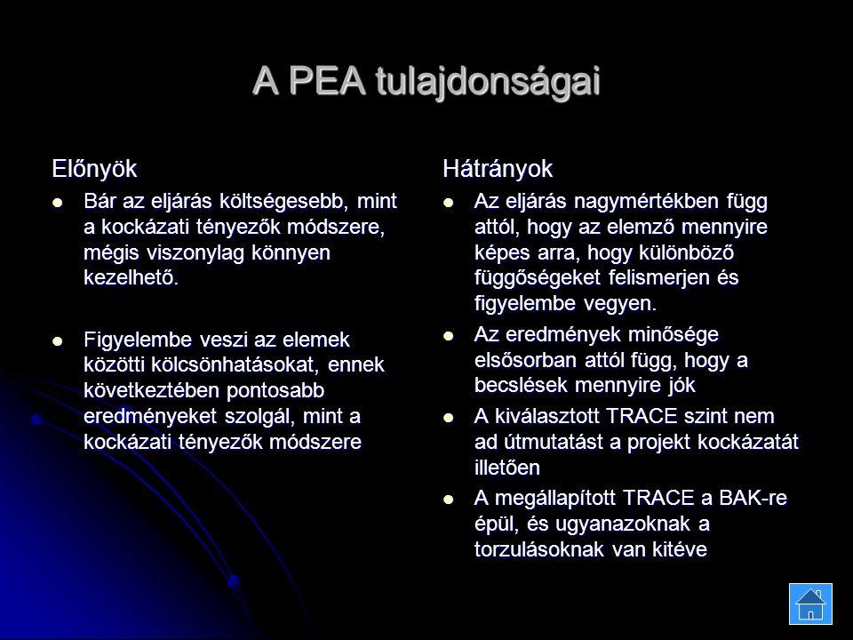 A PEA tulajdonságai Előnyök Hátrányok