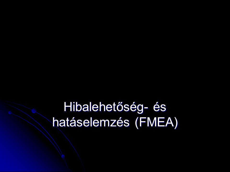 Hibalehetőség- és hatáselemzés (FMEA)