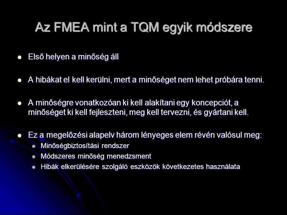 Az FMEA mint a TQM egyik módszere