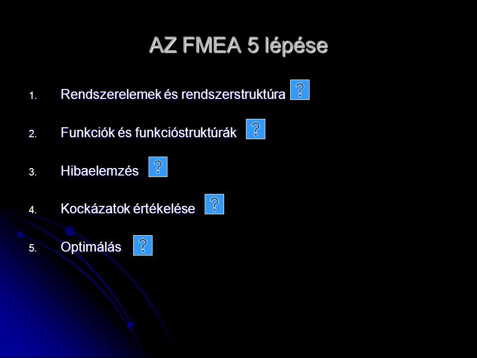 AZ FMEA 5 lépése Rendszerelemek és rendszerstruktúra