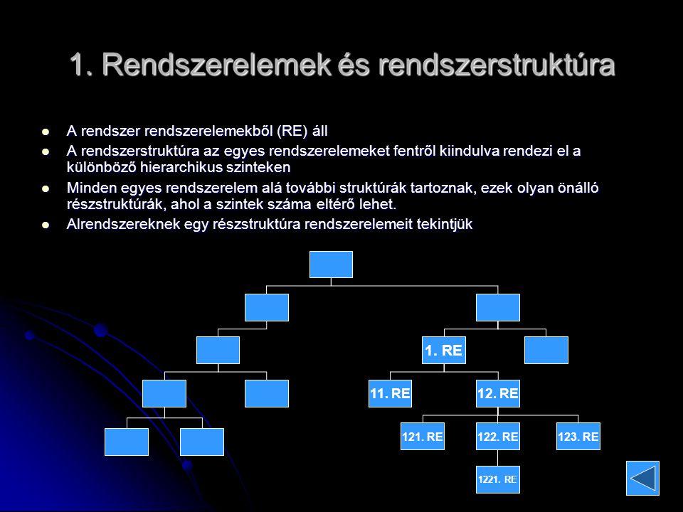 1. Rendszerelemek és rendszerstruktúra