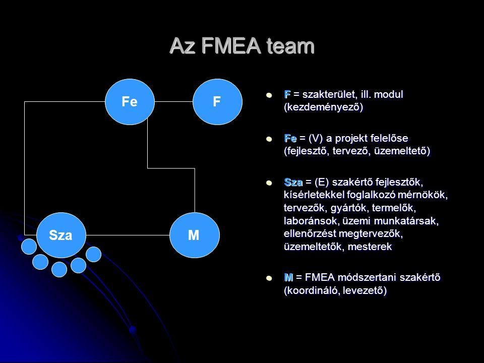Az FMEA team Fe F Sza M F = szakterület, ill. modul (kezdeményező)
