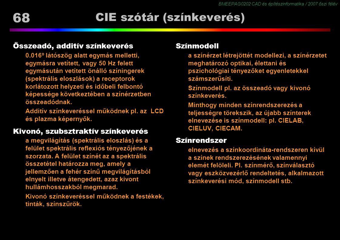 CIE szótár (színkeverés)