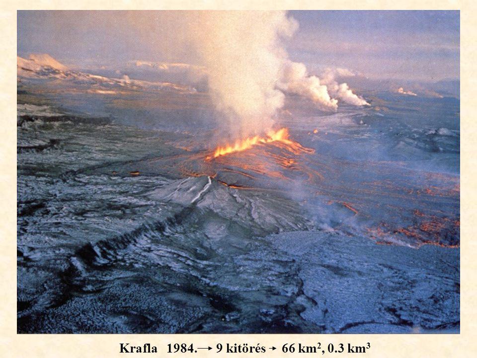 Krafla 1984. 9 kitörés 66 km2, 0.3 km3