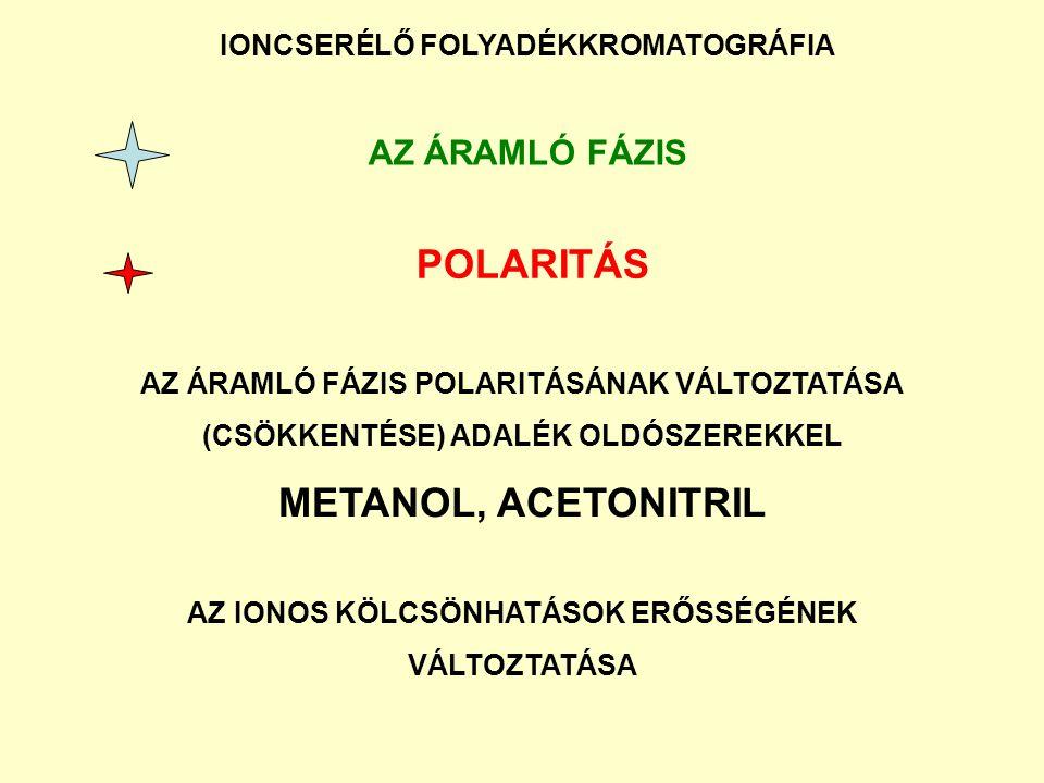POLARITÁS METANOL, ACETONITRIL