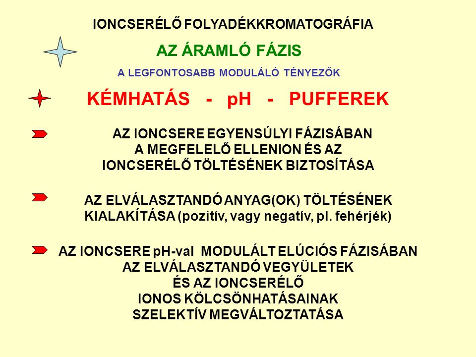 KÉMHATÁS - pH - PUFFEREK