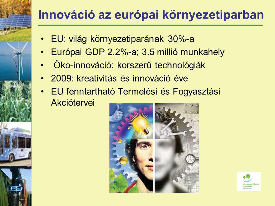 Innováció az európai környezetiparban