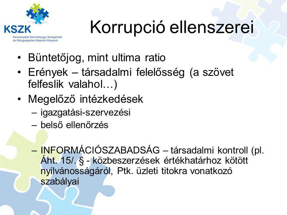 Korrupció ellenszerei