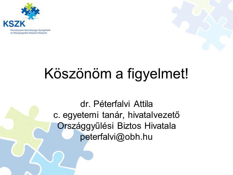 Köszönöm a figyelmet! dr. Péterfalvi Attila