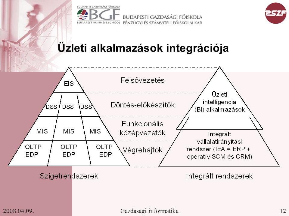 Üzleti alkalmazások integrációja