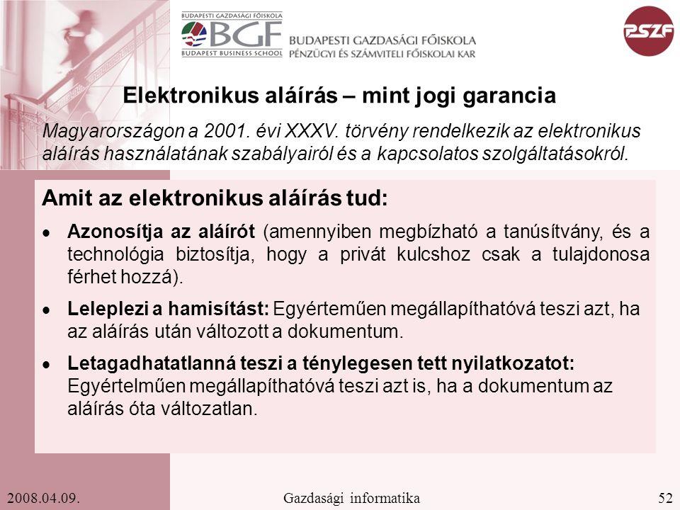 Elektronikus aláírás – mint jogi garancia