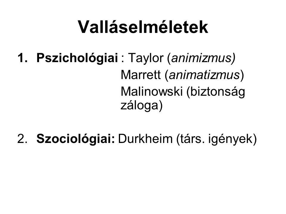 Valláselméletek Pszichológiai : Taylor (animizmus)