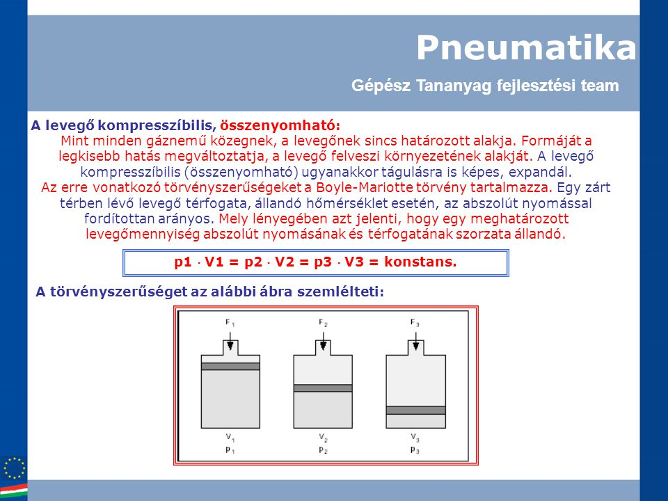 p1 ⋅ V1 = p2 ⋅ V2 = p3 ⋅ V3 = konstans.