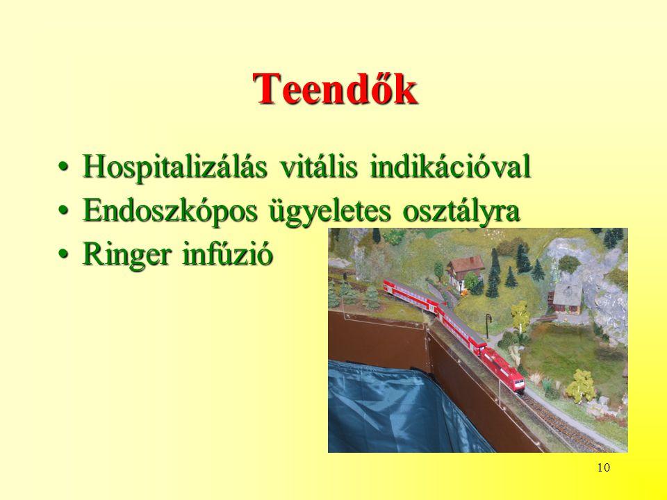 Teendők Hospitalizálás vitális indikációval